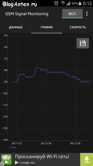 GSM_Signal_Monitoring_2