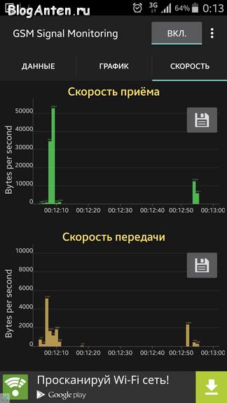 GSM_Signal_Monitoring_3