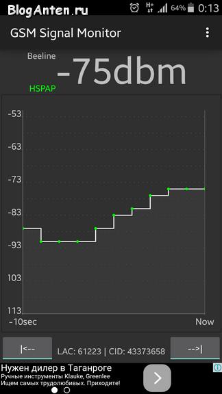 Gsm_Signal_Monitor_1