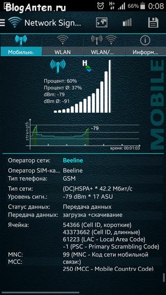 Informaciy_signala_seti_1