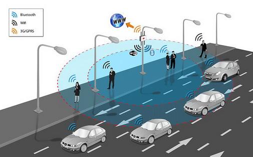 Outdoor наружные антенны