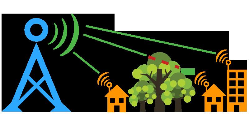 Прямая видимость при установке Wi-Fi антенн