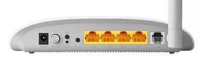 tp-link-td-w8901n разъёмы