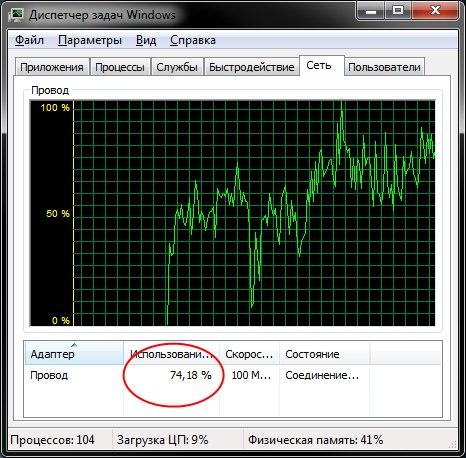 загрузка сети на Windows