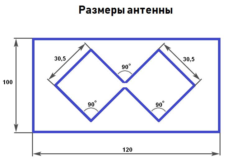 Схема антенны Харченко для Wi-Fi