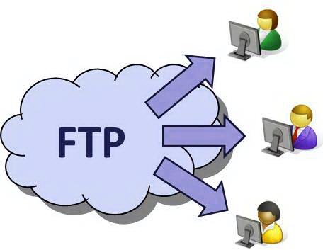 Анонимный FTP обмен