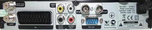 GI S1126 разъёмы