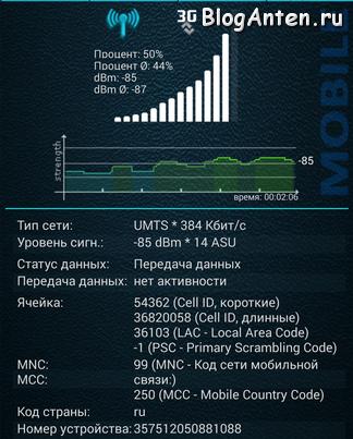 Nikrans_MA_1000_GW_signal_3g