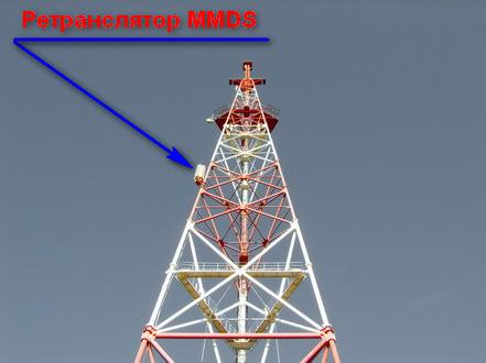ретрансьятор MMDS