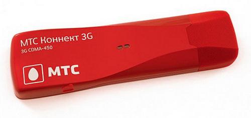 WeTelecom WM-D200