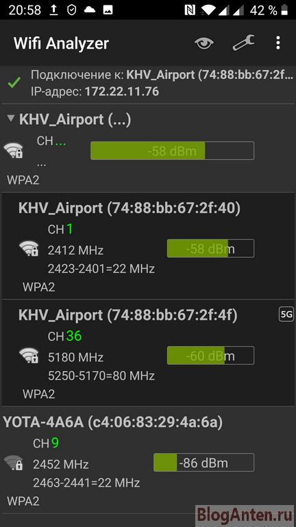 Доступные точки в Wi-Fi Analyzer